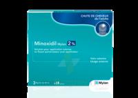 Minoxidil Mylan 2 %, Solution Pour Application Cutanée à SAINT-PRIEST